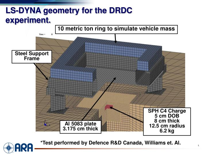ls dyna geometry for the drdc experiment n.