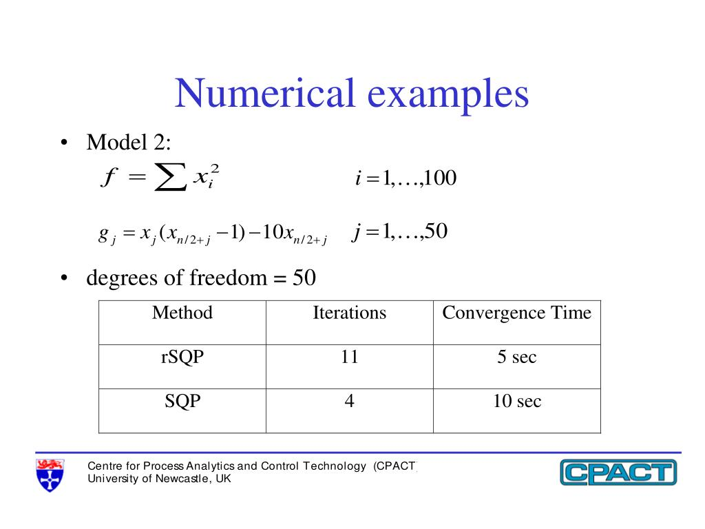 PPT - Reduced Hessian Sequential Quadratic Programming(SQP