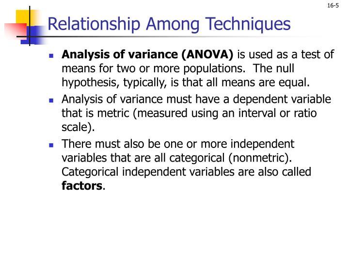 Relationship Among Techniques