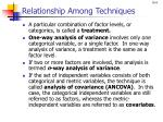 relationship among techniques1