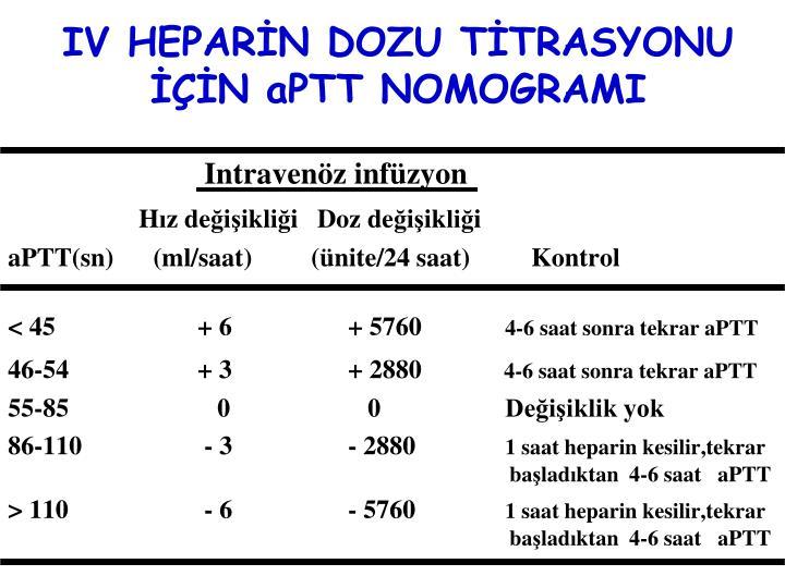 IV HEPAR