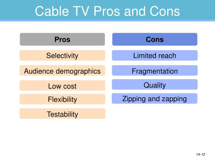 pros and cons television Learn what video-on-demand is and the pros and cons of on-demand tv media  buying for marketers.