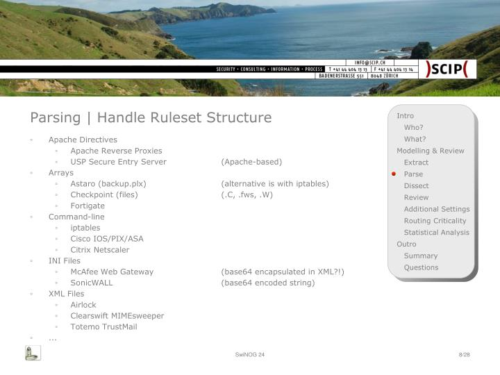 Parsing | Handle Ruleset Structure