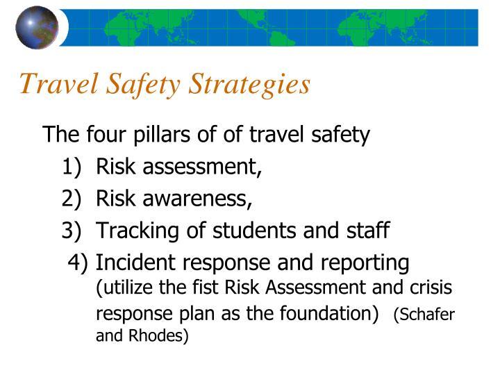 Travel Safety Strategies