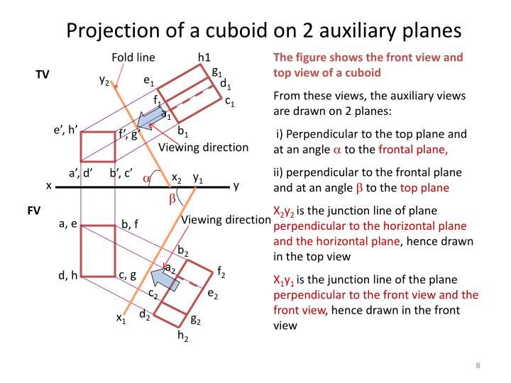 Projection of a cuboid on 2 auxiliary planes
