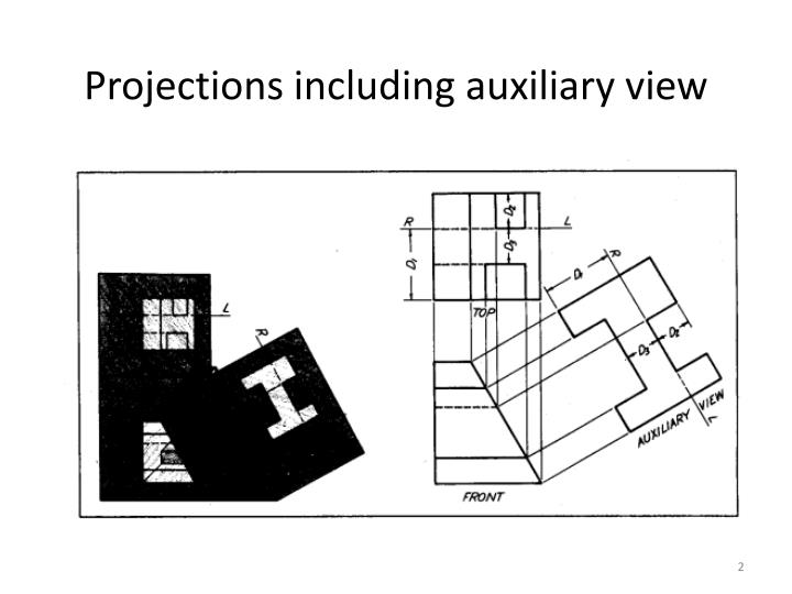 Projections including auxiliary view