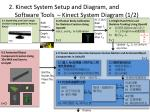 2 kinect system setup and diagram and software tools kinect system diagram 1 2