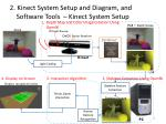 2 kinect system setup and diagram and software tools kinect system setup