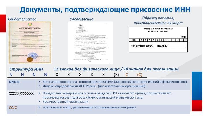 Документы, подтверждающие присвоение ИНН