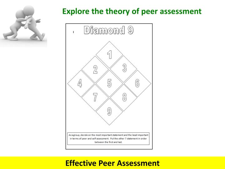 Explore the theory of peer assessment