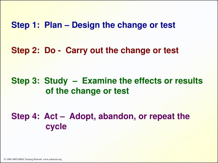 Step 1:  Plan – Design the change or test