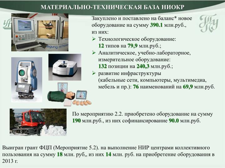 шпаргалка материально-техническая база торговли