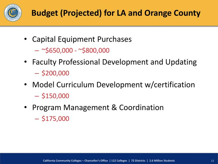 Budget (Projected) for LA and Orange County