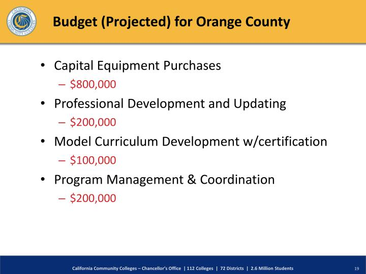 Budget (Projected) for Orange County