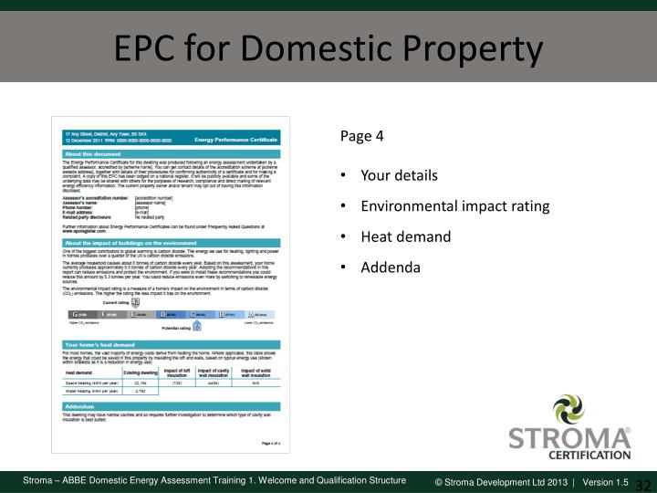 EPC for Domestic Property