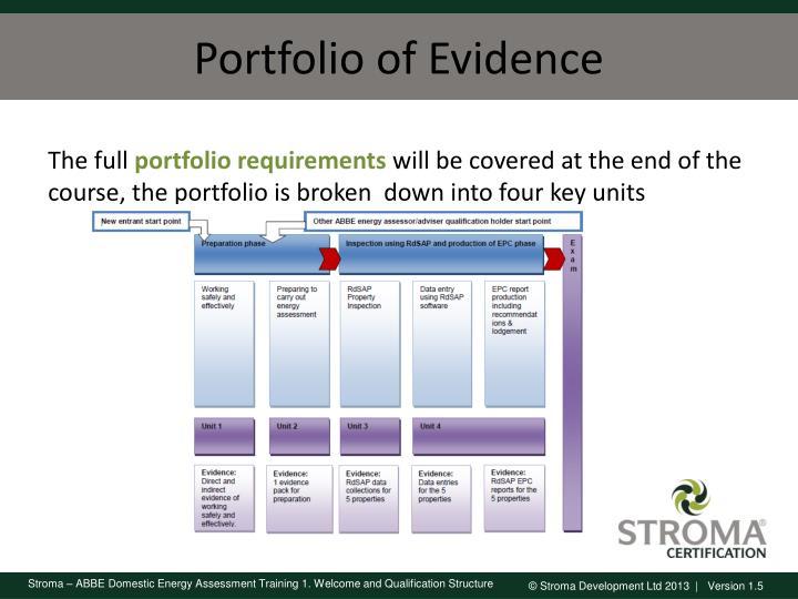 Portfolio of Evidence