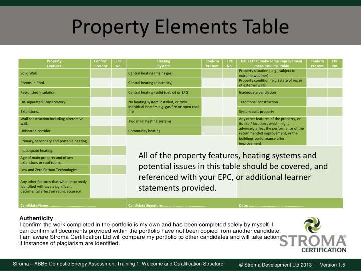 Property Elements Table
