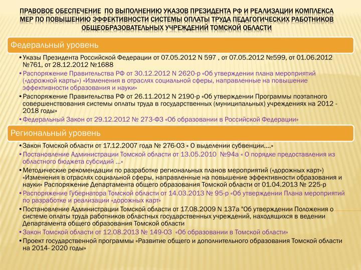 Правовое обеспечение  по выполнению Указов Президента...