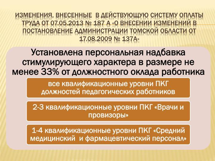 Изменения, внесенные  в действующую систему оплаты труда от 07.05.2013 № 187 а «О внесении изменений в постановление Администрации Томской области от 17.08.2009 № 137а»