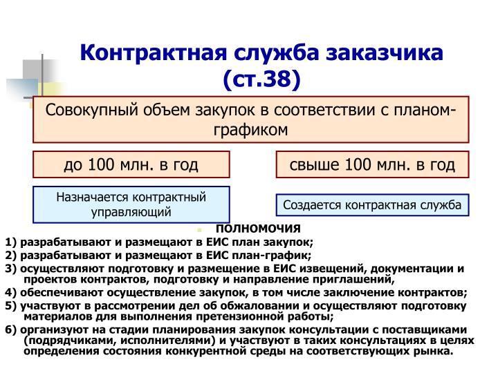 Контрактная служба заказчика (ст.38)
