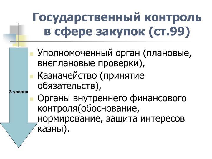 Государственный контроль в сфере закупок (ст.99)