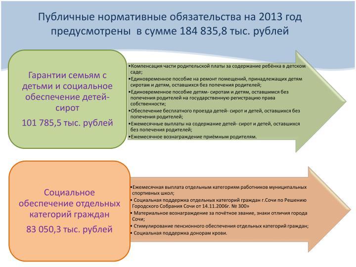 Публичные нормативные обязательства на 2013 год предусмотрены  в сумме 184 835,8 тыс. рублей