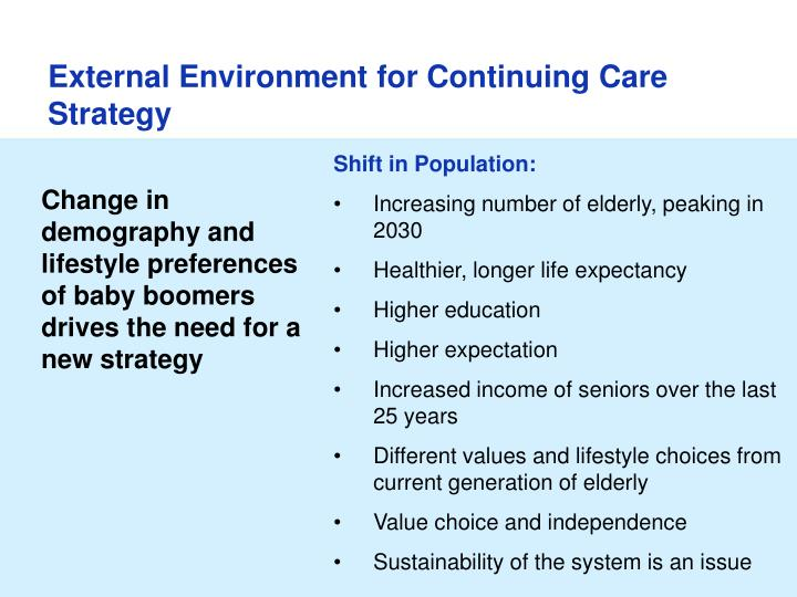 External Environment for Continuing Care Strategy
