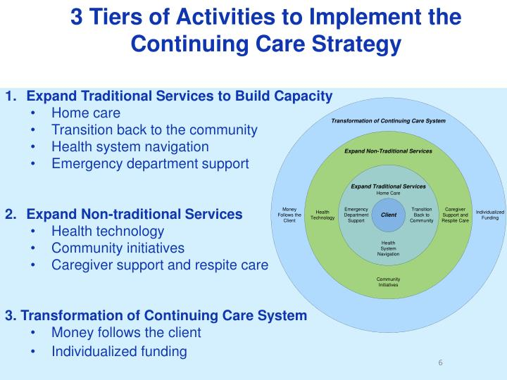 3 Tiers of Activities to Implement the Continuing Care Strategy
