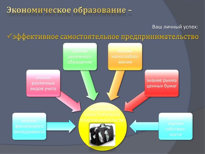 знание денежного обращения