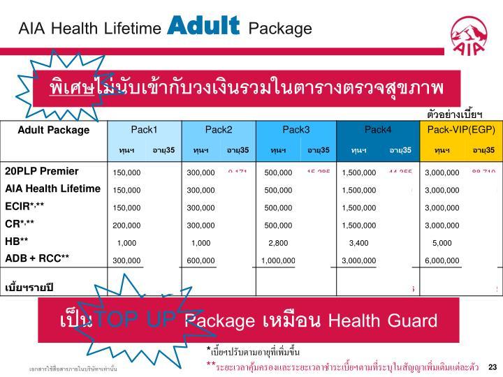 AIA Health Lifetime