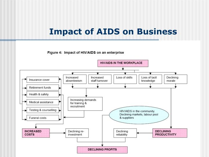 an overview of aids in america More information about south africa is available on the south africa page  hiv/aids, crime, and  usajobs: working for america education & exchanges.