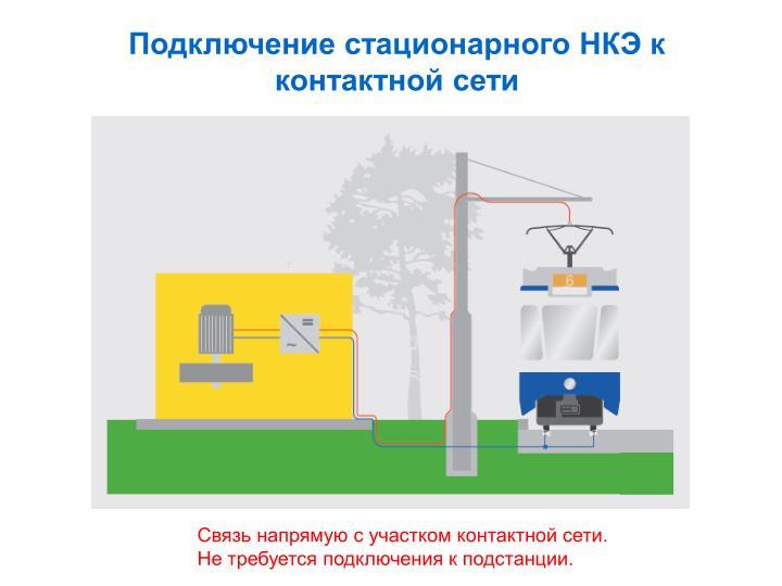 Подключение стационарного НКЭ к контактной сети
