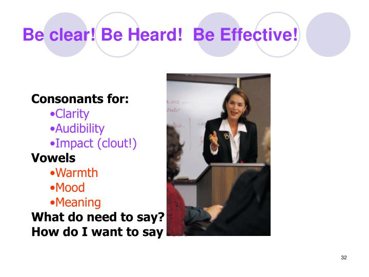 Be clear! Be Heard!  Be Effective!