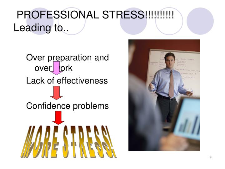 PROFESSIONAL STRESS!!!!!!!!!! Leading to..