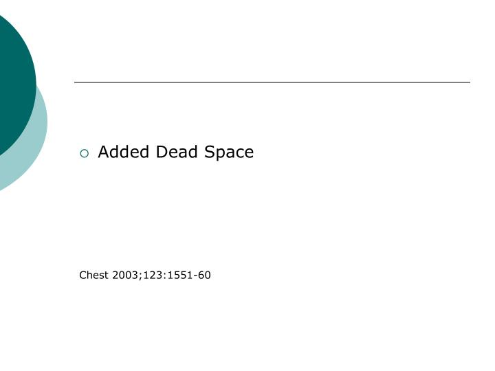 Added Dead Space