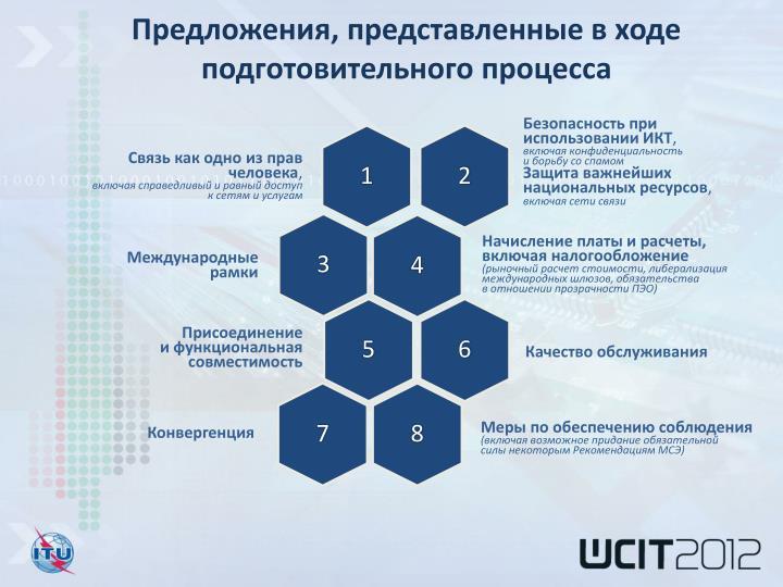 Предложения, представленные в ходе подготовительного процесса