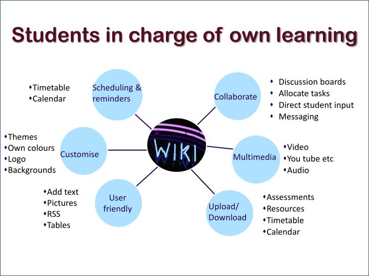 Students in charge of own learning