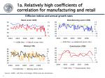 1a relatively high coefficients of correlation for manufacturing and retail