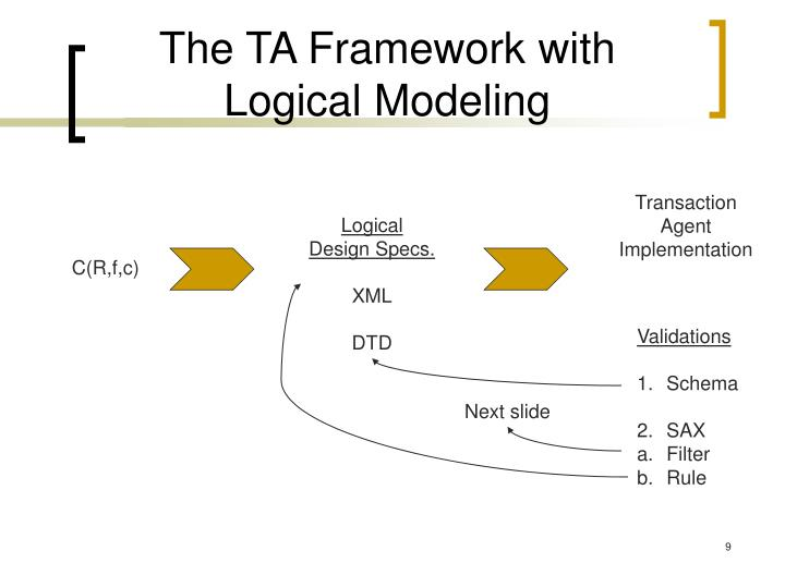 The TA Framework with Logical Modeling
