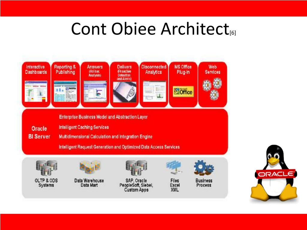 PPT - Oracle BI 11g new Features PowerPoint Presentation