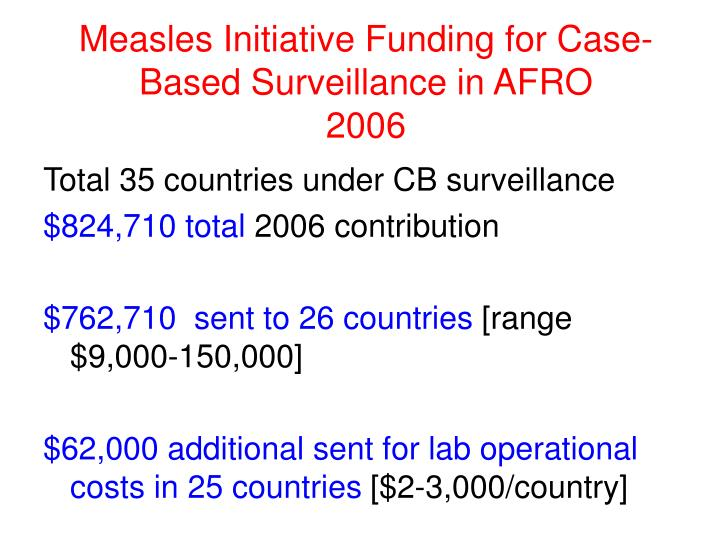Measles Initiative Funding for Case-Based Surveillance in AFRO