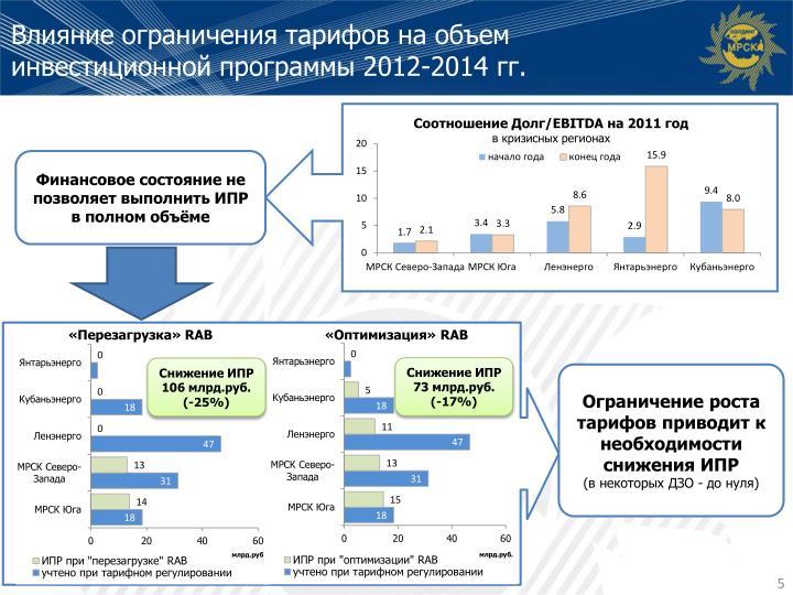 Влияние ограничения тарифов на объем инвестиционной программы 2012-2014 гг.