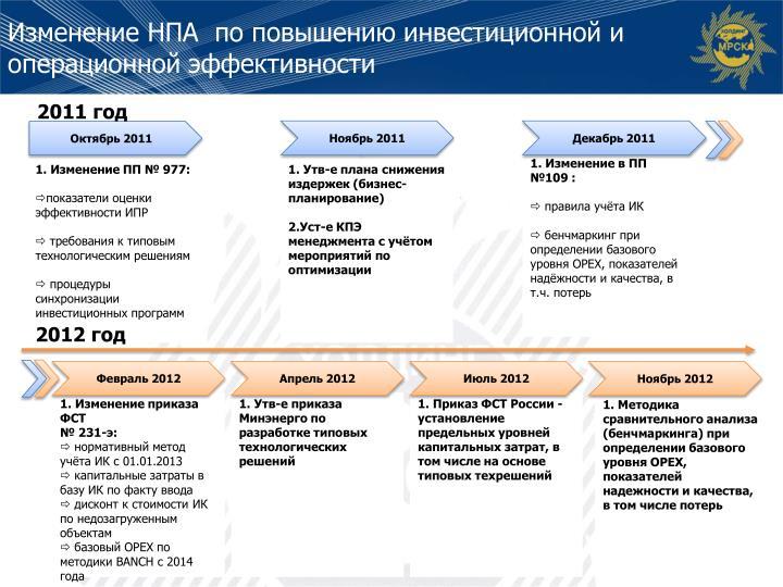 Изменение НПА  по повышению инвестиционной и операционной эффективности