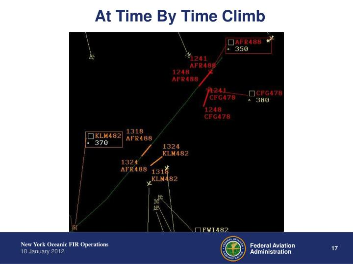At Time By Time Climb