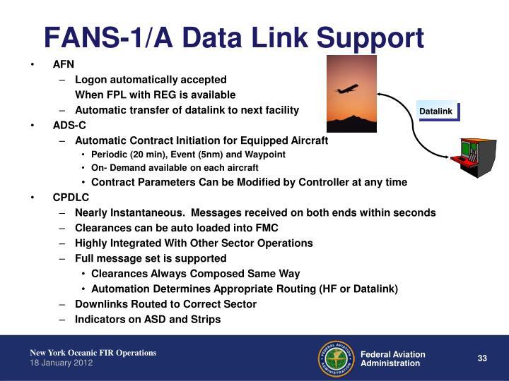 FANS-1/A Data Link Support