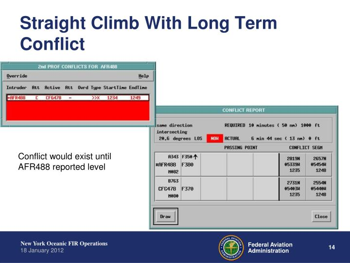 Straight Climb With Long Term Conflict