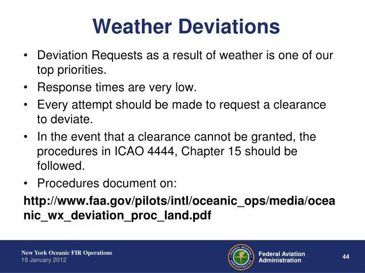 Weather Deviations