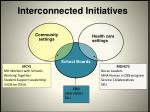 interconnected initiatives