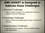 smh assist is designed to address these challenges