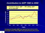 contribution to gdp 1980 to 2008
